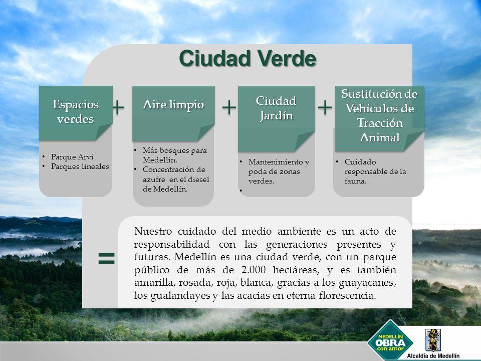 Ciudad Verde Parque Arví Parques lineales Ciudad Jardín Aire limpio Espacios verdes Sustitución de Vehículos de Tracción Animal Más bosques para Medel