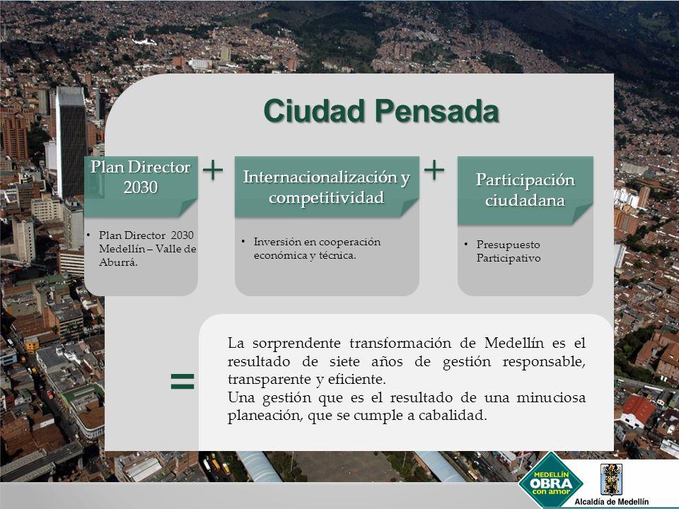 Ciudad Pensada Participación ciudadana Internacionalización y competitividad Plan Director 2030 Plan Director 2030 Medellín – Valle de Aburrá. Presupu