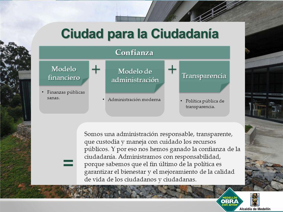Ciudad para la Ciudadanía Administración moderna Modelo de administración TransparenciaTransparencia Somos una administración responsable, transparent