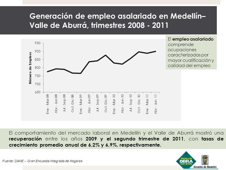 Generación de empleo asalariado en Medellín– Valle de Aburrá, trimestres 2008 - 2011 Fuente: DANE – Gran Encuesta Integrada de Hogares El comportamien