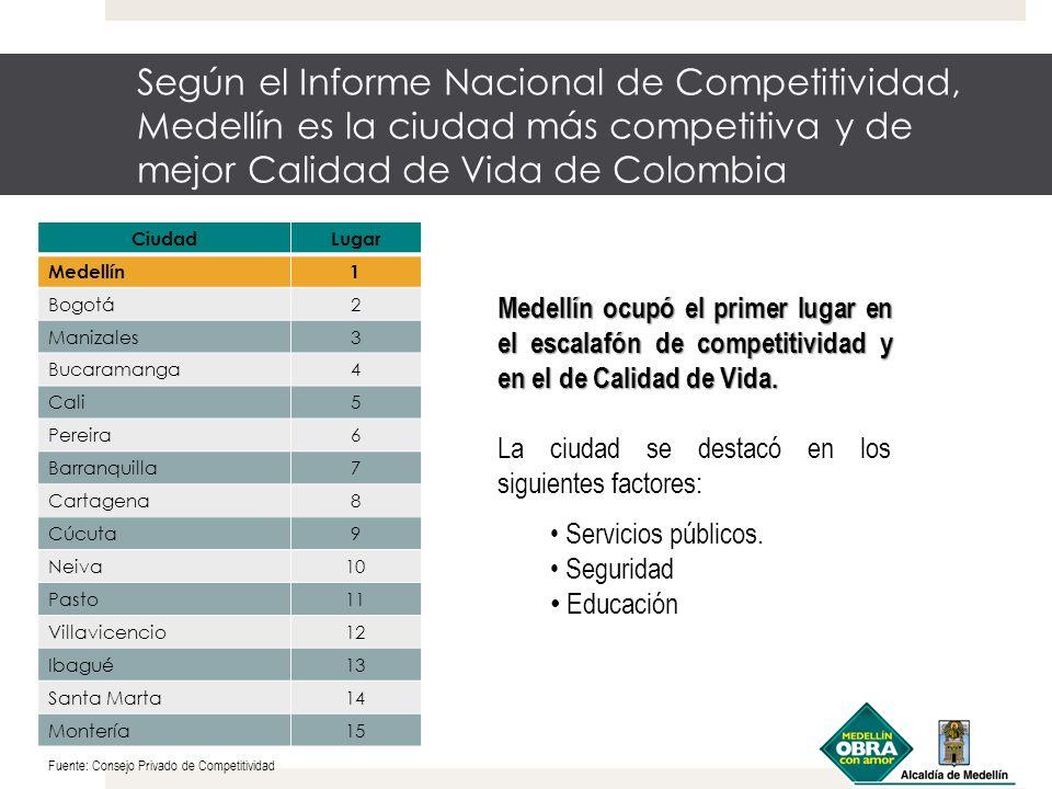 Según el Informe Nacional de Competitividad, Medellín es la ciudad más competitiva y de mejor Calidad de Vida de Colombia CiudadLugar Medellín1 Bogotá