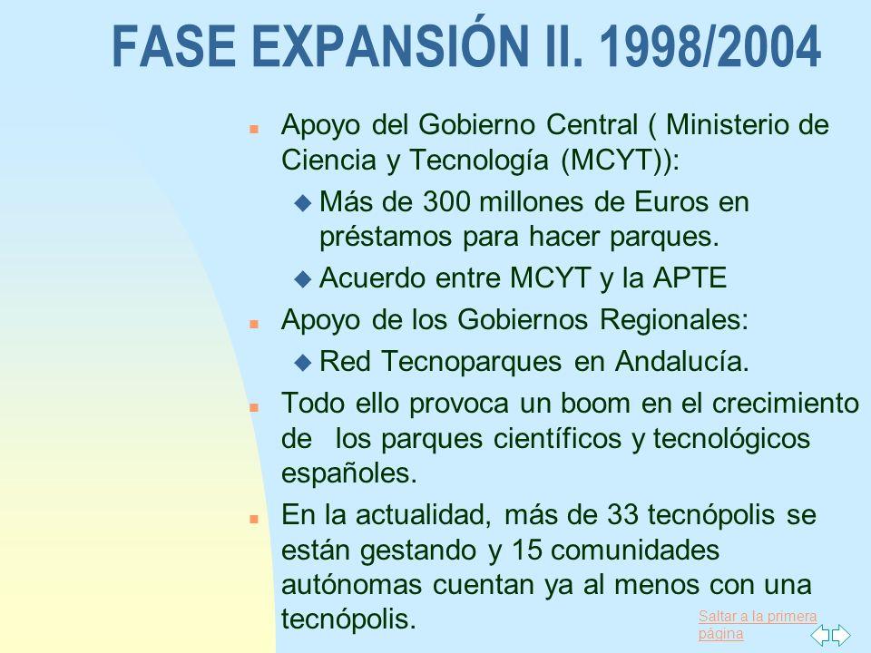 Saltar a la primera página FASE EXPANSIÓN II. 1998/2004 n Apoyo del Gobierno Central ( Ministerio de Ciencia y Tecnología (MCYT)): u Más de 300 millon
