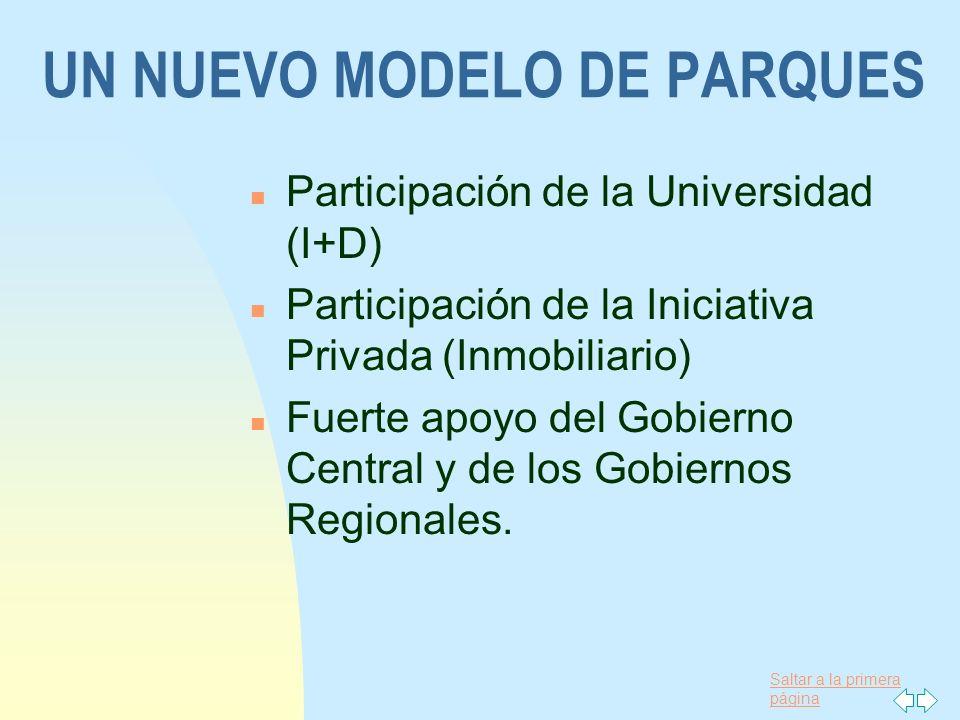 Saltar a la primera página UN NUEVO MODELO DE PARQUES n Participación de la Universidad (I+D) n Participación de la Iniciativa Privada (Inmobiliario)