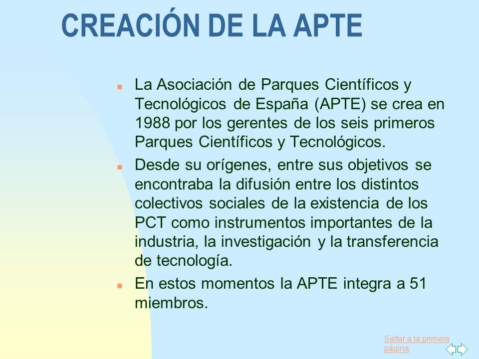 Saltar a la primera página CREACIÓN DE LA APTE n La Asociación de Parques Científicos y Tecnológicos de España (APTE) se crea en 1988 por los gerentes