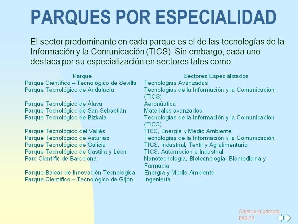 Saltar a la primera página PARQUES POR ESPECIALIDAD El sector predominante en cada parque es el de las tecnologías de la Información y la Comunicación