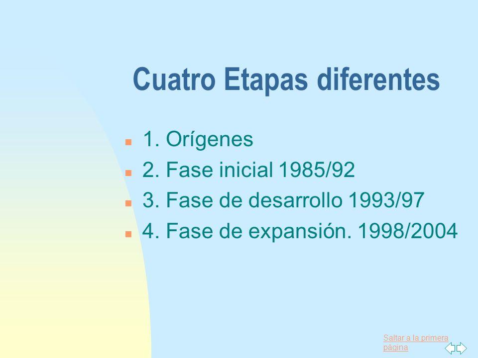 Saltar a la primera página Cuatro Etapas diferentes n 1. Orígenes n 2. Fase inicial 1985/92 n 3. Fase de desarrollo 1993/97 n 4. Fase de expansión. 19