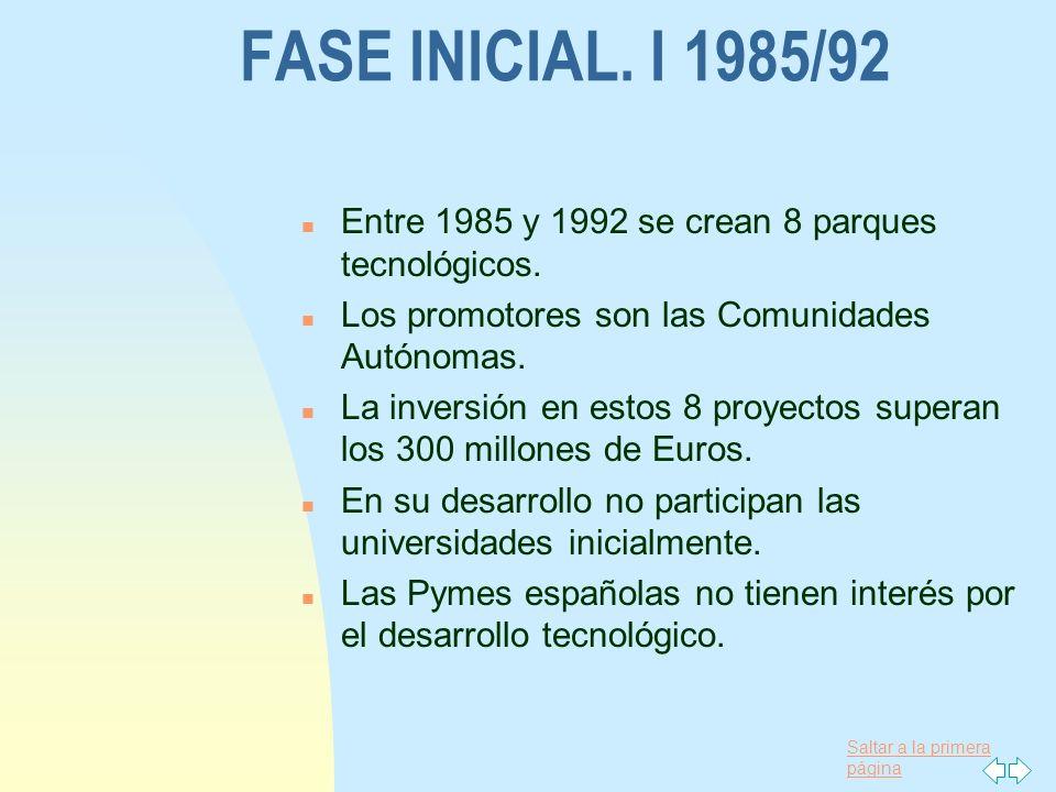 Saltar a la primera página FASE INICIAL. I 1985/92 n Entre 1985 y 1992 se crean 8 parques tecnológicos. n Los promotores son las Comunidades Autónomas