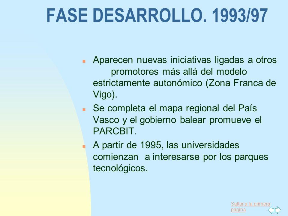 Saltar a la primera página FASE DESARROLLO. 1993/97 n Aparecen nuevas iniciativas ligadas a otros promotores más allá del modelo estrictamente autonóm