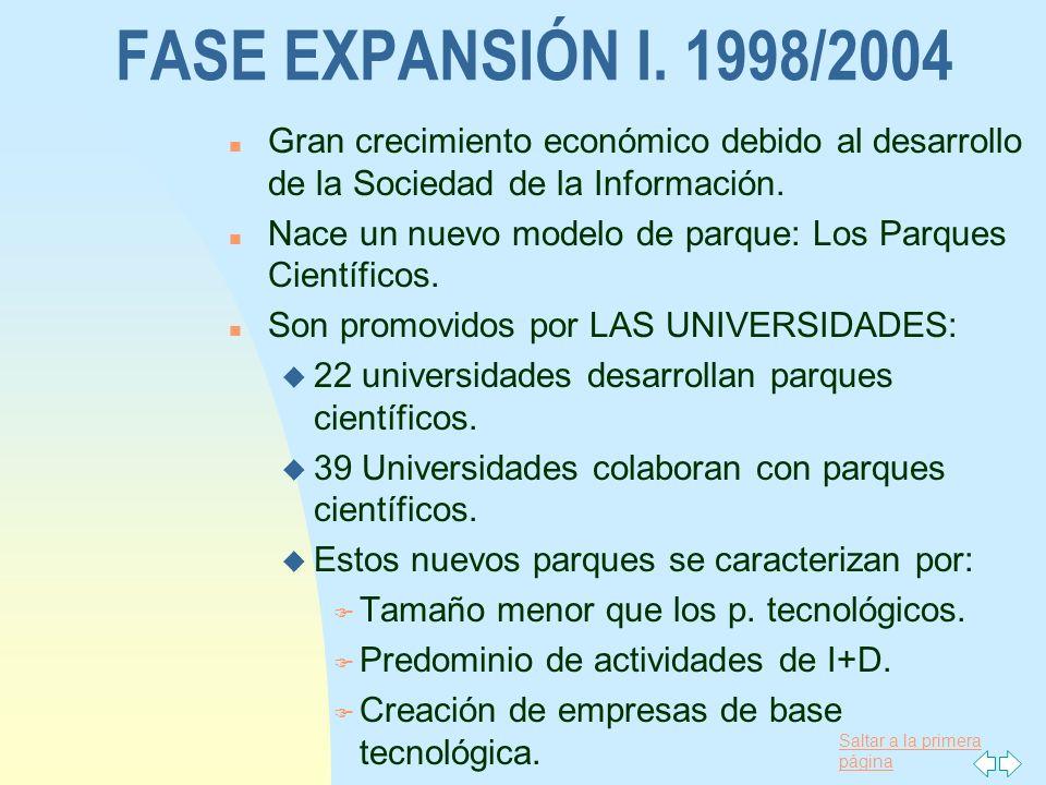 Saltar a la primera página FASE EXPANSIÓN I. 1998/2004 n Gran crecimiento económico debido al desarrollo de la Sociedad de la Información. n Nace un n