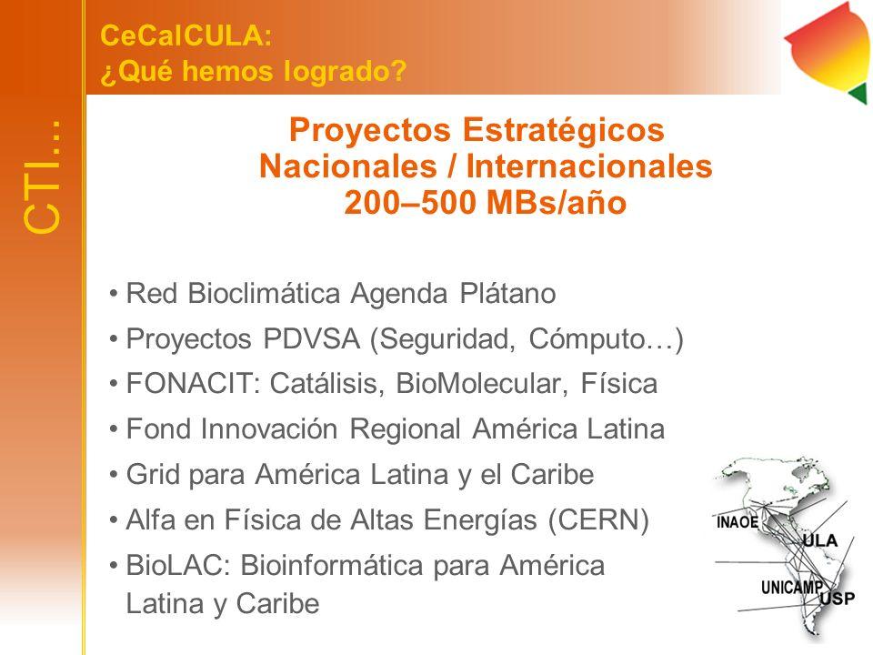 Proyectos Estratégicos Nacionales / Internacionales 200–500 MBs/año Red Bioclimática Agenda Plátano Proyectos PDVSA (Seguridad, Cómputo…) FONACIT: Cat