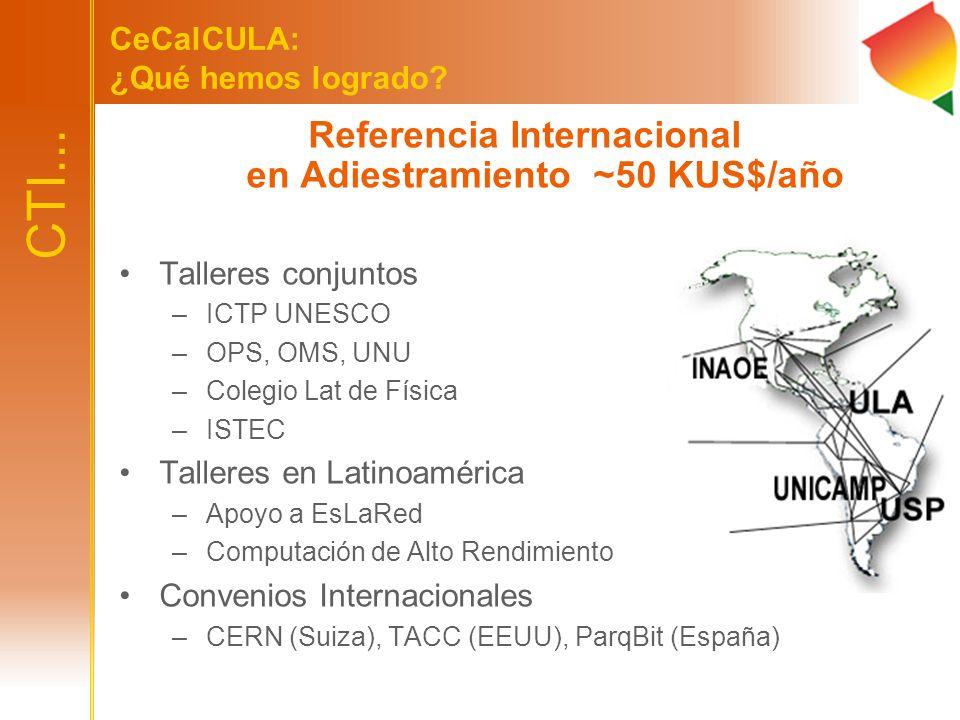 Referencia Internacional en Adiestramiento ~50 KUS$/año Talleres conjuntos –ICTP UNESCO –OPS, OMS, UNU –Colegio Lat de Física –ISTEC Talleres en Latin