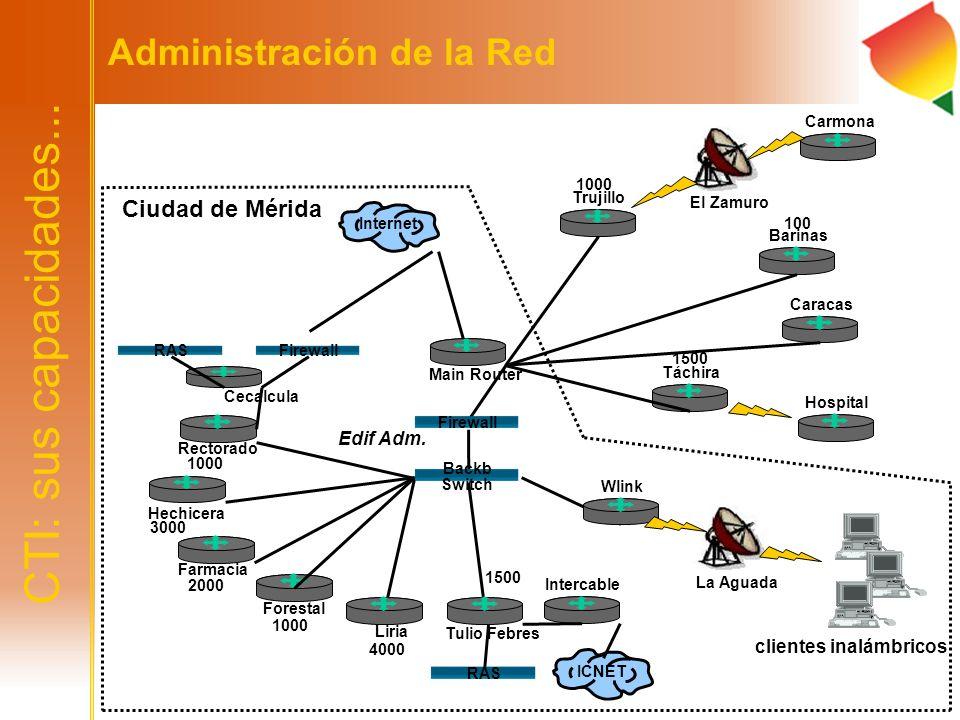 CTI: sus capacidades... Administración de la Red Liria Hechicera Farmacia Forestal Rectorado Internet Táchira Trujillo Caracas La Aguada Barinas Cecal