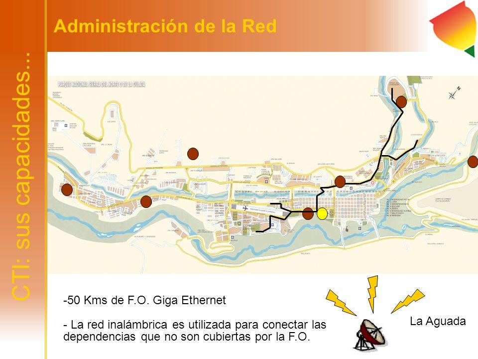 CTI: sus capacidades... Administración de la Red - La red inalámbrica es utilizada para conectar las dependencias que no son cubiertas por la F.O. La