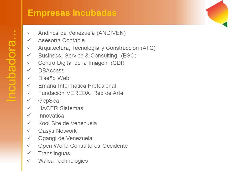Incubadora... Empresas Incubadas Andinos de Venezuela (ANDIVEN) Asesoría Contable Arquitectura, Tecnología y Construcción (ATC) Business, Service & Co