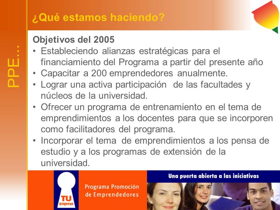 PPE... ¿Qué estamos haciendo? Objetivos del 2005 Estableciendo alianzas estratégicas para el financiamiento del Programa a partir del presente año Cap