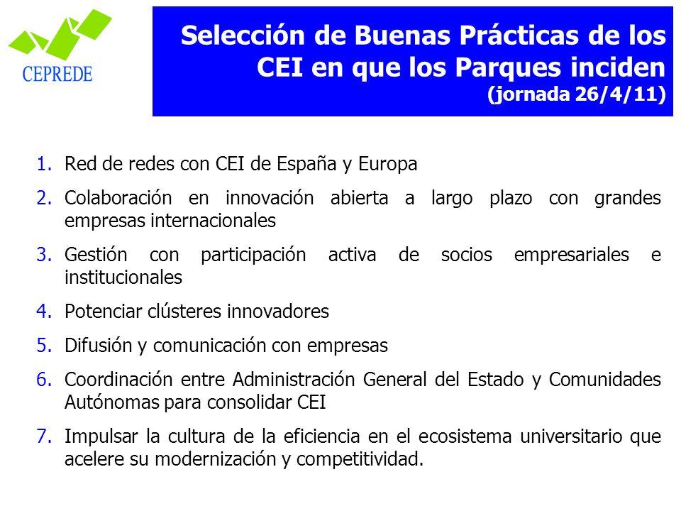 Selección de Buenas Prácticas de los CEI en que los Parques inciden (jornada 26/4/11) 1.Red de redes con CEI de España y Europa 2.Colaboración en inno