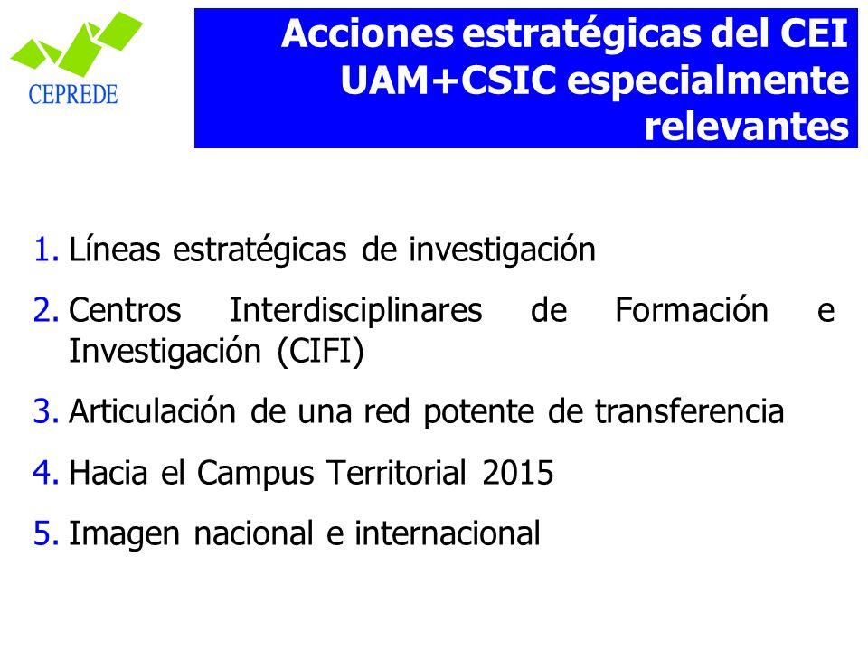 1.Líneas estratégicas de investigación 2.Centros Interdisciplinares de Formación e Investigación (CIFI) 3.Articulación de una red potente de transfere