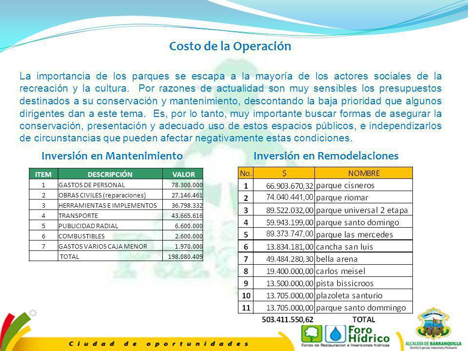 Costo de la Operación La importancia de los parques se escapa a la mayoría de los actores sociales de la recreación y la cultura. Por razones de actua