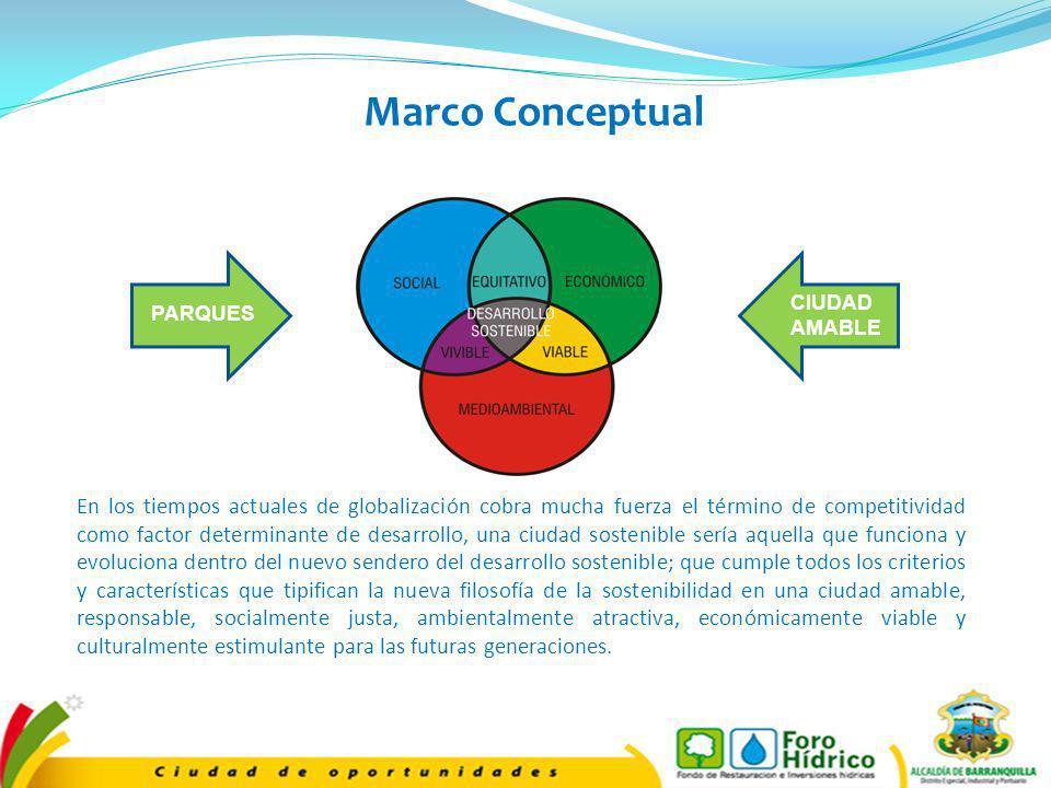 En los tiempos actuales de globalización cobra mucha fuerza el término de competitividad como factor determinante de desarrollo, una ciudad sostenible