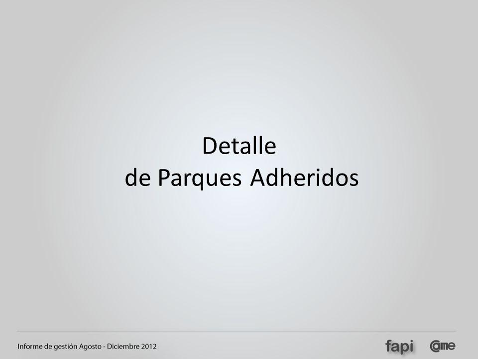 Detalle de Parques Adheridos