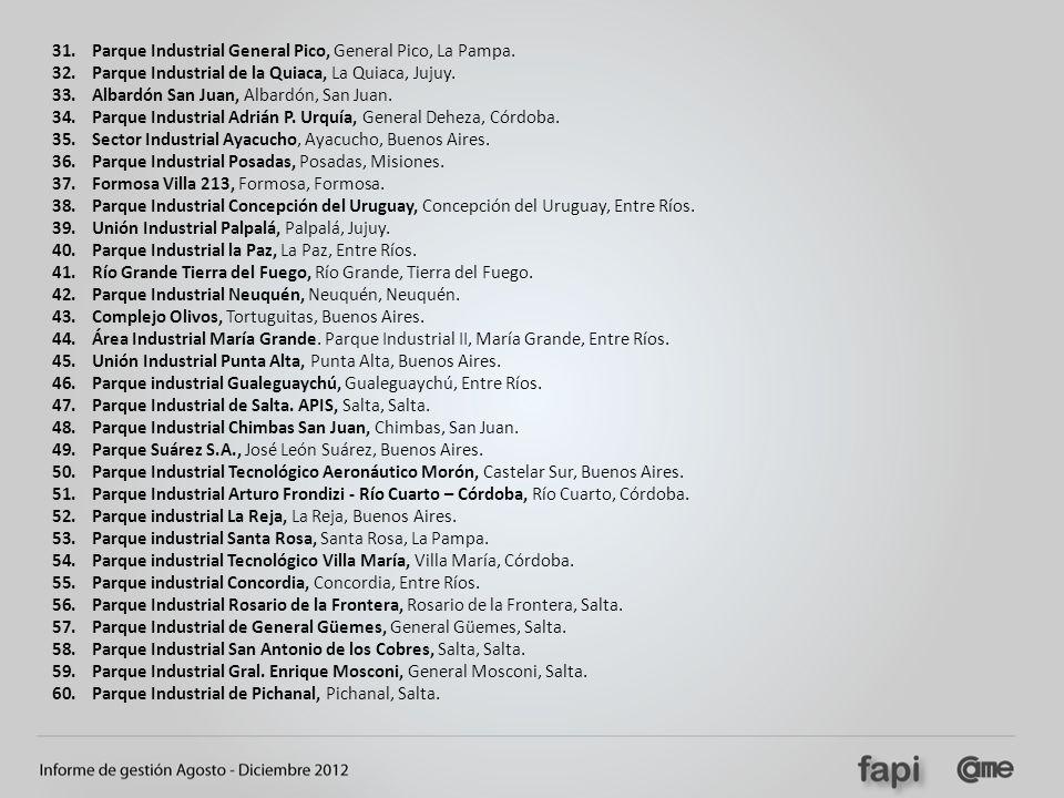 31.Parque Industrial General Pico, General Pico, La Pampa. 32.Parque Industrial de la Quiaca, La Quiaca, Jujuy. 33.Albardón San Juan, Albardón, San Ju