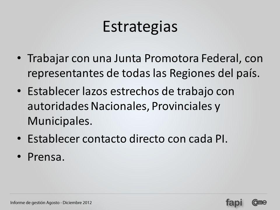 Estrategias Trabajar con una Junta Promotora Federal, con representantes de todas las Regiones del país. Establecer lazos estrechos de trabajo con aut