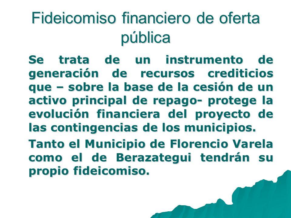 Fideicomiso financiero de oferta pública Se trata de un instrumento de generación de recursos crediticios que – sobre la base de la cesión de un activ