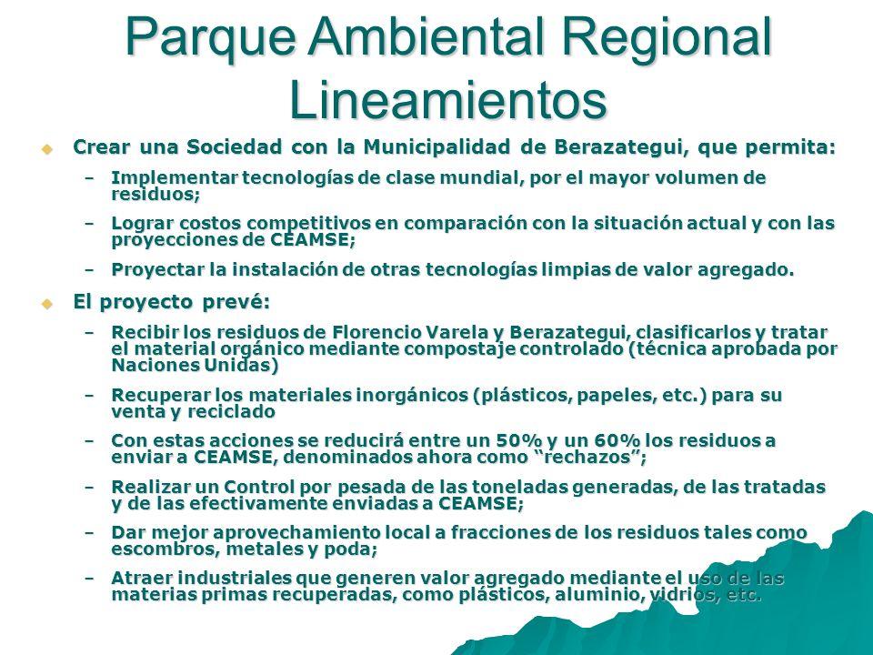 Parque Ambiental Regional Enfoque de Solución Situación Actual Situación con Parque Ambiental Florencio Varela envía más de 200 toneladas diarias a CEAMSE, prácticamente sin tratamiento previo (lo mismo sucede con Berazategui).