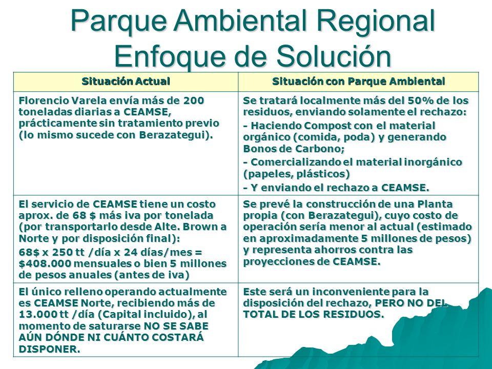 Parque Ambiental Regional Enfoque de Solución Situación Actual Situación con Parque Ambiental Florencio Varela envía más de 200 toneladas diarias a CE