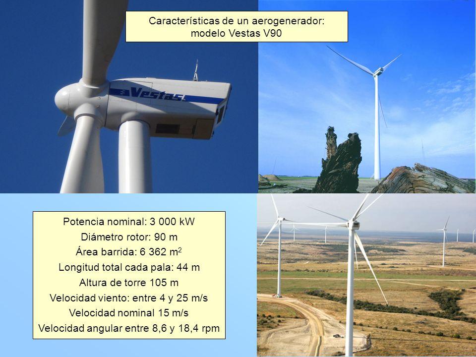 El desarrollo de la tecnología eólica ha sido espectacular en los últimos 20 años Ha aumentado el tamaño de los aerogeneradores, con el consiguiente aumento del diámetro del rotor y de la altura de la torre, así como de la energía anual producida por cada aerogenerador.