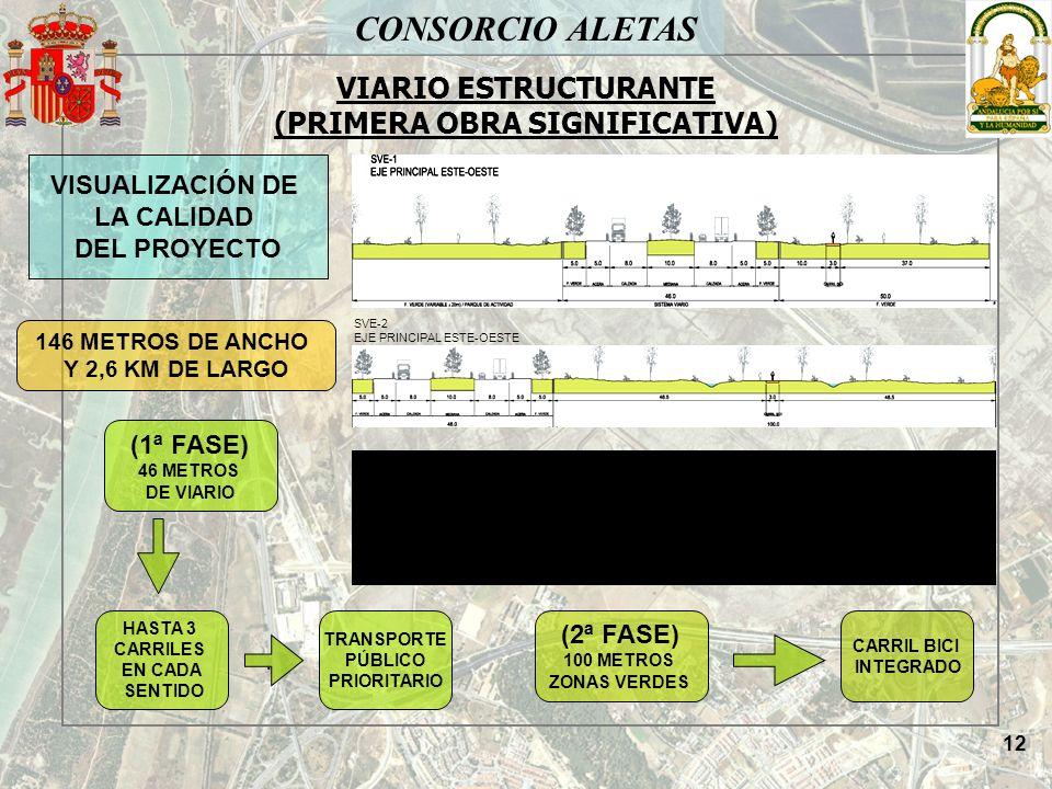 CONSORCIO ALETAS VIARIO ESTRUCTURANTE (PRIMERA OBRA SIGNIFICATIVA) SVE-2 EJE PRINCIPAL ESTE-OESTE HASTA 3 CARRILES EN CADA SENTIDO (2ª FASE) 100 METRO