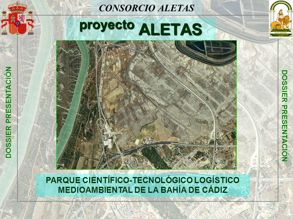 CONSORCIO ALETAS proyecto ALETAS PARQUE CIENTÍFICO-TECNOLÓGICO LOGÍSTICO MEDIOAMBIENTAL DE LA BAHÍA DE CÁDIZ DOSSIER PRESENTACIÓN