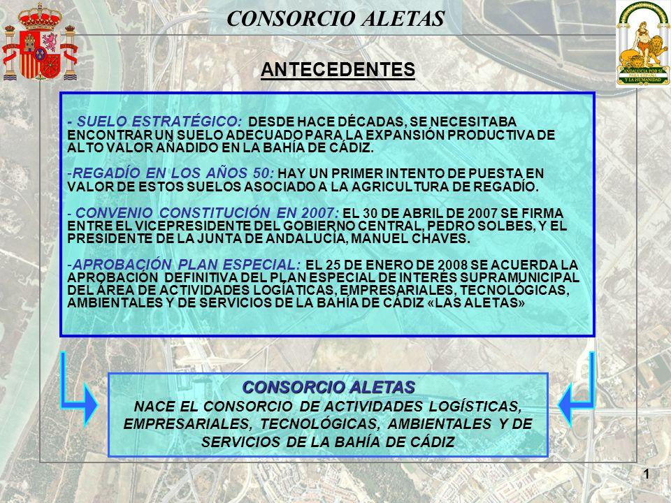 CONSORCIO ALETAS DATOS GLOBALES DEL PROYECTO EXCELENTES COMUNICACIONES SITUACIÓN ESTRATÉGICA EN EL ÁREA METROPOLITANA DE LA BAHÍA DE CÁDIZ DESARROLLO DE UN PROYECTO MOTOR DE ACTIVIDADES ECONÓMICAS VIARIA RODEADA POR 3 VIAS PRINCIPALES (AP-4, A-4 Y CA-32) PORTUARIA A 3 KM DEL MUELLE DE LA CABEZUELA FERROVIARIA ESTACIÓN ALETAS (FUTURA LÍNEA ALTA VELOCIDAD Y CONEXIÓN CABEZUELA) AEREA A 29 KM DEL AEROPUERTO DE JEREZ 2