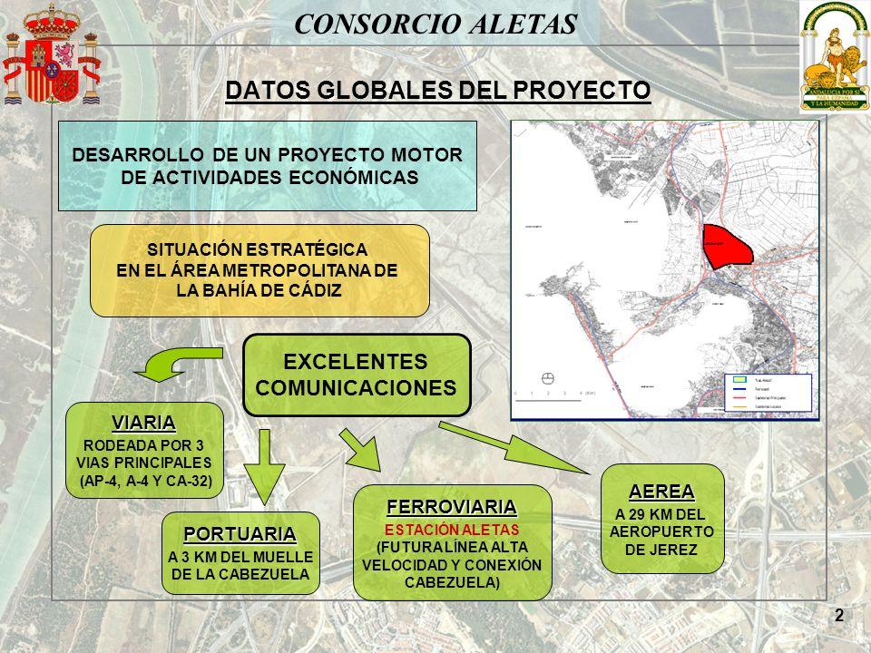CONSORCIO ALETAS DATOS GLOBALES DEL PROYECTO EXCELENTES COMUNICACIONES SITUACIÓN ESTRATÉGICA EN EL ÁREA METROPOLITANA DE LA BAHÍA DE CÁDIZ DESARROLLO