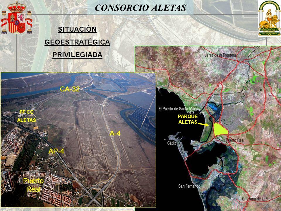 CONSORCIO ALETAS Superficie total de 527 hectáreas TABLA DE SUPERFICIES GENERAL HectáreasTanto por ciento Espacios libres, sistemas generales, viarios y zonas verdes 287,7554,60 % - Recuperación Ambiental12022,76 % - Conserv.