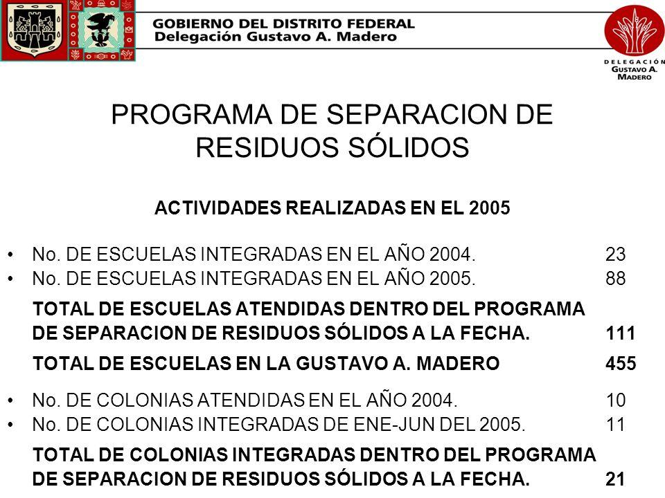 PROGRAMA DE SEPARACION DE RESIDUOS SÓLIDOS ACTIVIDADES REALIZADAS EN EL 2005 No. DE ESCUELAS INTEGRADAS EN EL AÑO 2004.23 No. DE ESCUELAS INTEGRADAS E