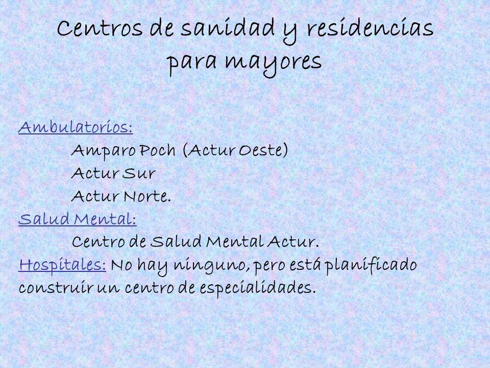 Centros de sanidad y residencias para mayores Ambulatorios: Amparo Poch (Actur Oeste) Actur Sur Actur Norte. Salud Mental: Centro de Salud Mental Actu