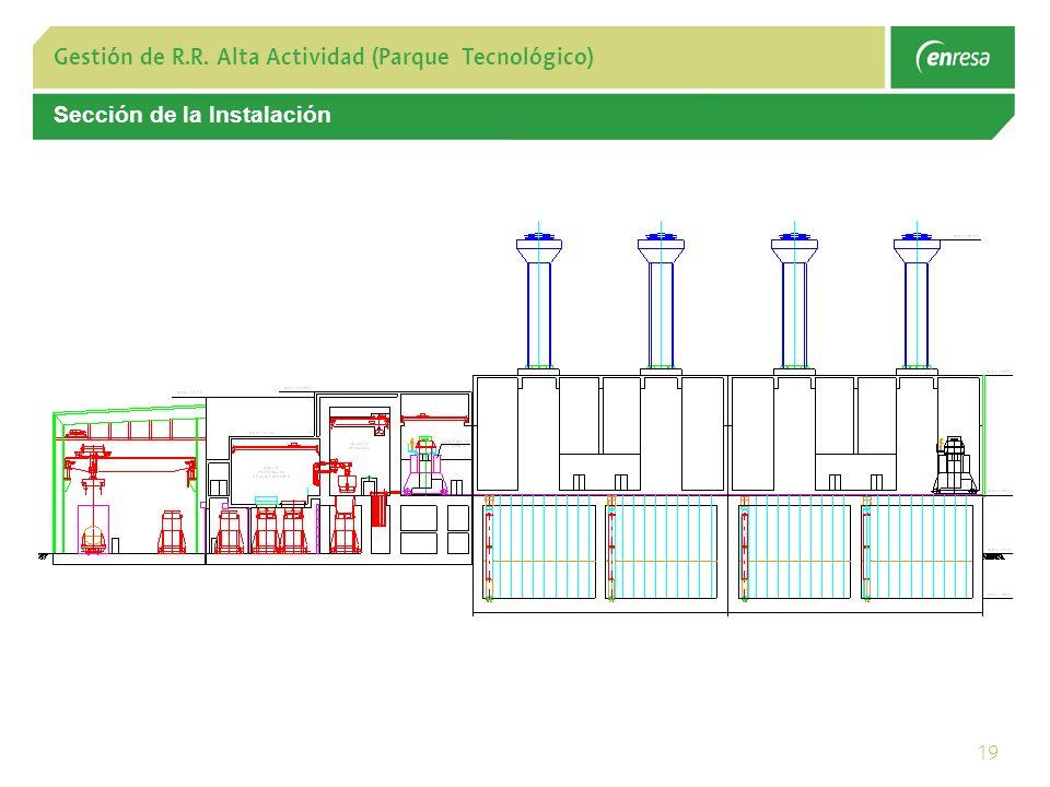 19 Gestión de R.R. Alta Actividad (Parque Tecnológico) Sección de la Instalación