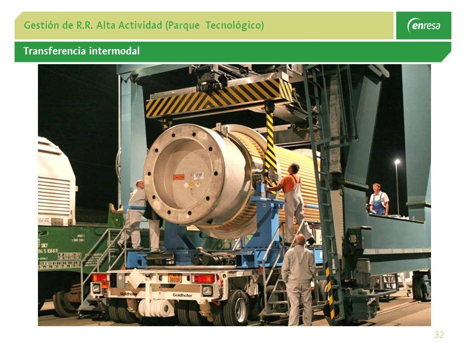 32 Gestión de R.R. Alta Actividad (Parque Tecnológico) Transferencia intermodal