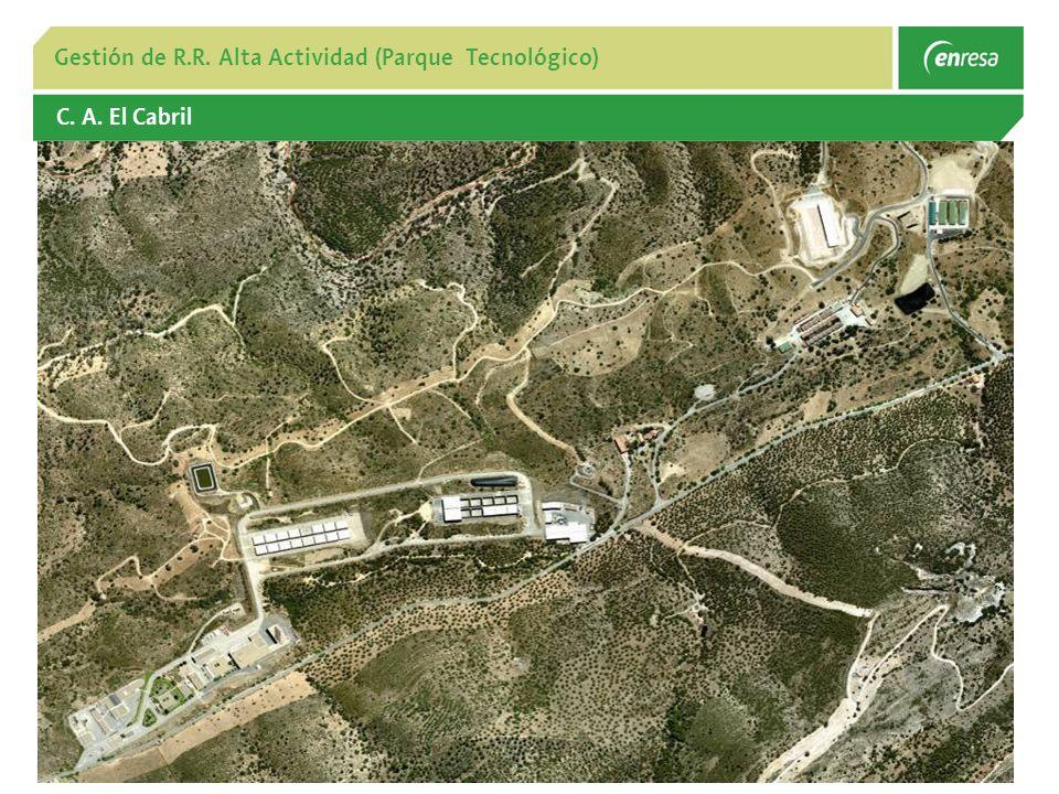 4 Gestión de R.R. Alta Actividad (Parque Tecnológico) C. A. El Cabril