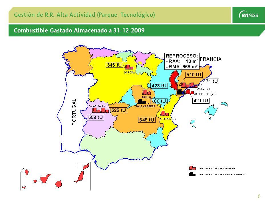 6 Gestión de R.R. Alta Actividad (Parque Tecnológico) Combustible Gastado Almacenado a 31-12-2009
