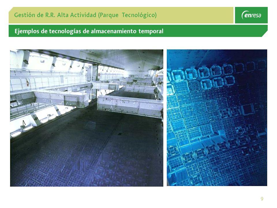 20 Gestión de R.R. Alta Actividad (Parque Tecnológico) Instalación HABOG (HOLANDA)