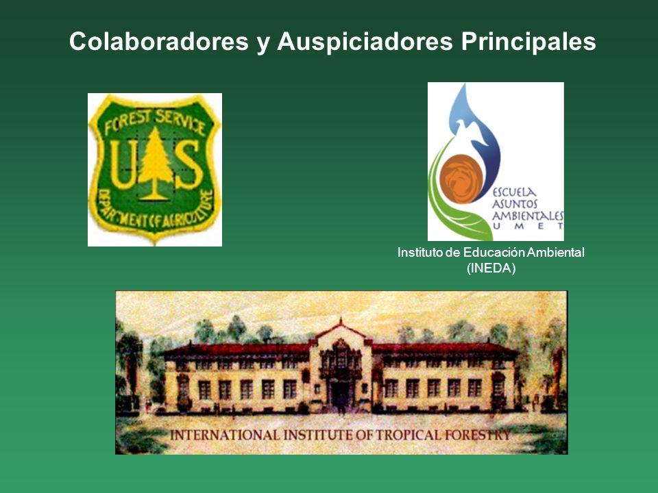 Capítulo 5 Guías para la elaborar un plan de recuperación, desarrollo, conservación y manejo de la infraestructura verde Por Edgardo González y Raúl Di Cristina Pasos a seguir para la fase de planificación: ( 1) Definir la visión, (2) determinar la escala del plan, promover la participación ciudadana, (3) recopilar información, (4) establecer las metas y objetivos, (5) armonizar valores e intereses, (6) hacer un análisis estratégico (ambiente externo e interno), (7) evaluar el marco normativo, (8) evaluar la red o sistema de infraestructura verde, (9) evaluar y seleccionar alternativas estratégicas, (10) redacción del plan Pasos a seguir para la fase de implantación: (1) Diseño de estructuras organizacionales, (2) diseño de sistemas de control y seguimiento, (3) manejo de cambios y conflictos Pasos a seguir para la fase de evaluación: (1) Identificar resultados, (2) recomendar ajustes e (3) incorporar cambios