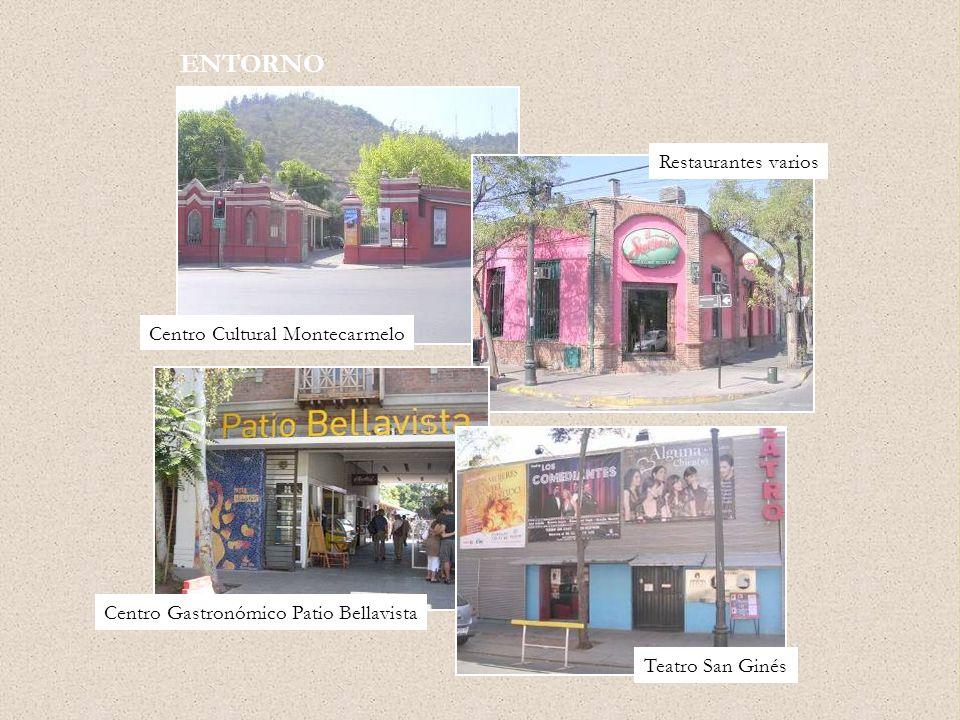 ENTORNO Centro Cultural Montecarmelo Restaurantes varios Teatro San Ginés Centro Gastronómico Patio Bellavista