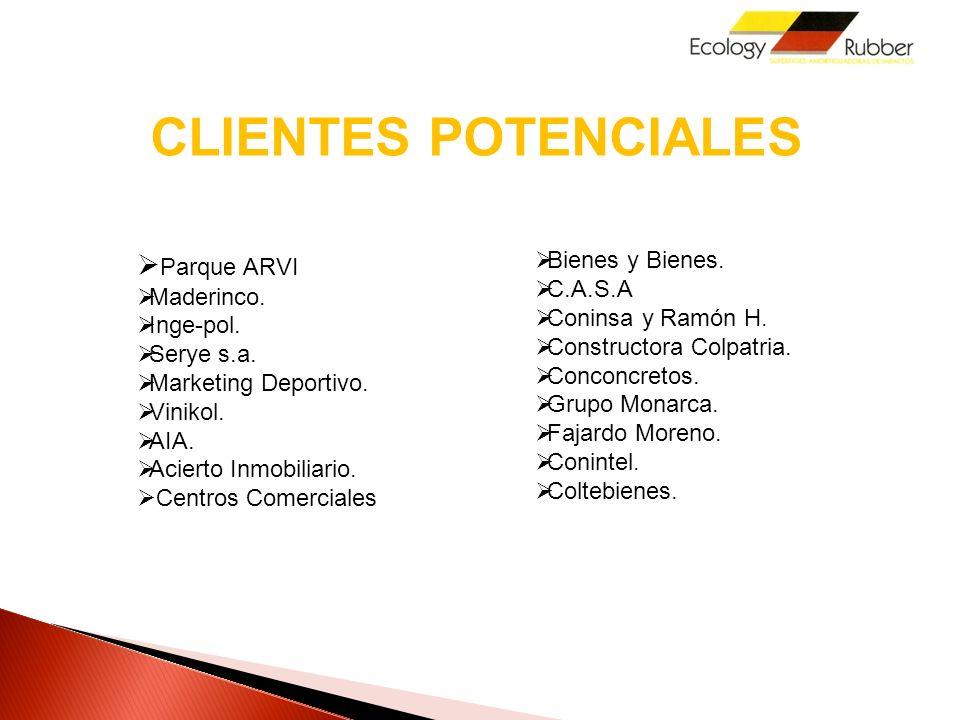 CLIENTES POTENCIALES Parque ARVI Maderinco.Inge-pol.