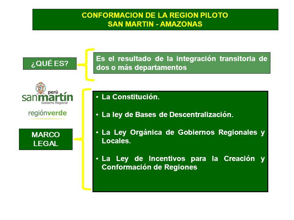 Es el resultado de la integración transitoria de dos o más departamentos La Constitución. La ley de Bases de Descentralización. La Ley Orgánica de Gob