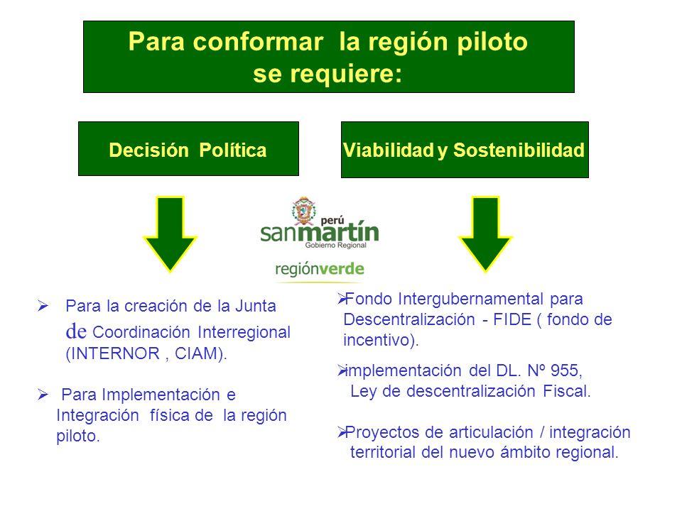 Para conformar la región piloto se requiere: Legitimación FORMALIZACION LEGAL Expediente Técnico aprobado por los Consejos de Coordinación Regional y local.