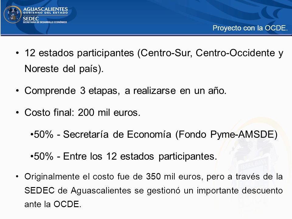 12 estados participantes (Centro-Sur, Centro-Occidente y Noreste del país). Comprende 3 etapas, a realizarse en un año. Costo final: 200 mil euros. 50
