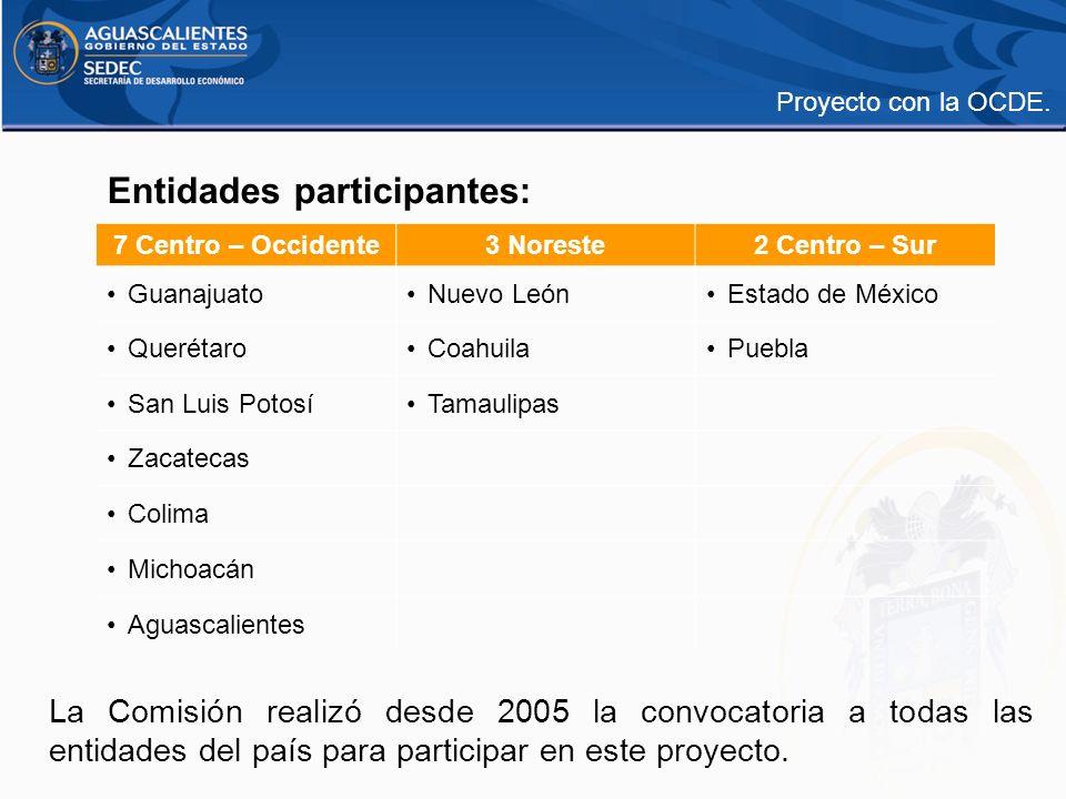 Entidades participantes: 7 Centro – Occidente3 Noreste2 Centro – Sur GuanajuatoNuevo LeónEstado de México QuerétaroCoahuilaPuebla San Luis PotosíTamau