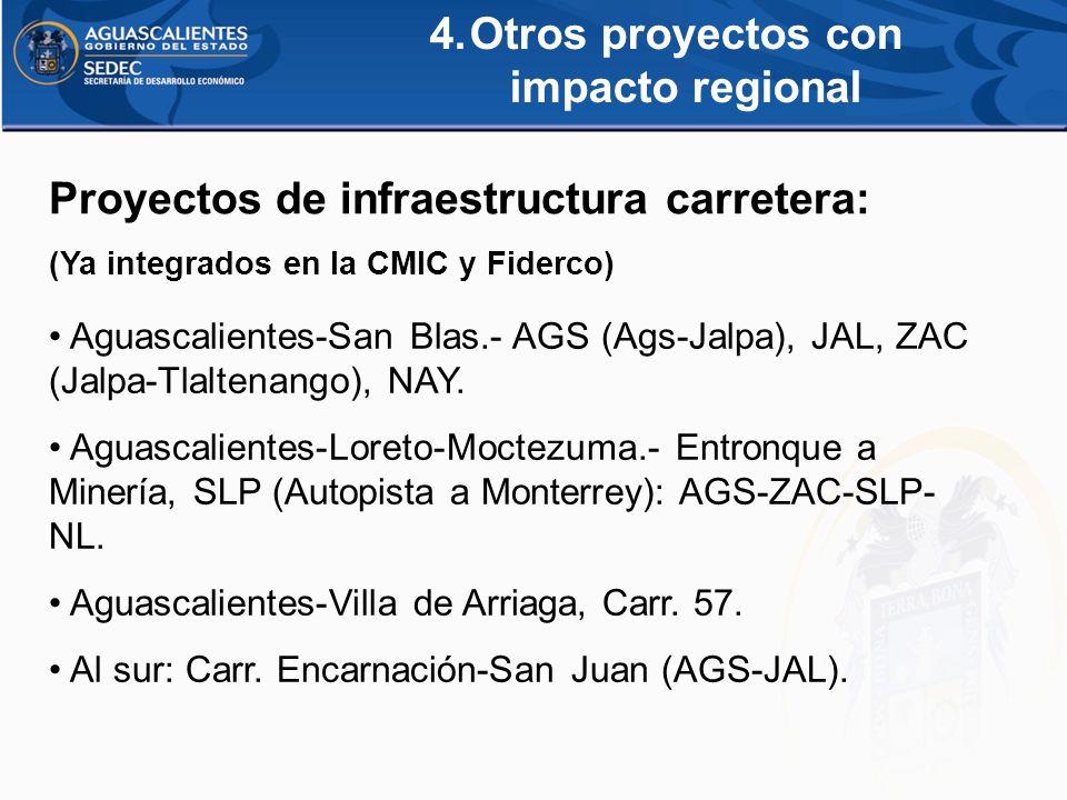 4.Otros proyectos con impacto regional Proyectos de infraestructura carretera: (Ya integrados en la CMIC y Fiderco) Aguascalientes-San Blas.- AGS (Ags